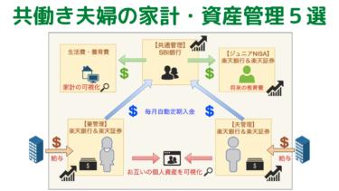 【お金の増える家庭の特徴】共働き夫婦の家計・資産管理5選【脱お金原因の夫婦喧嘩】